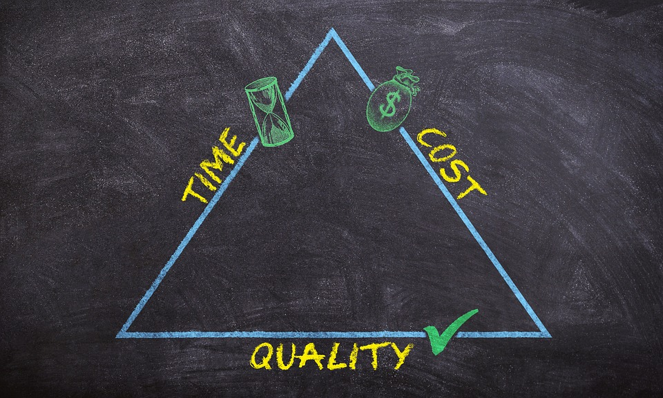 A triangle on a blackboard of time, cost and quality.